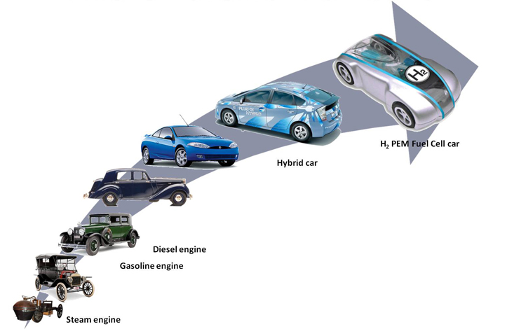history of the hybrid car engine